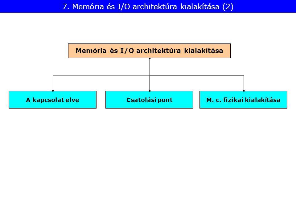 7. Memória és I/O architektúra kialakítása (2) A kapcsolat elve Memória és I/O architektúra kialakítása Csatolási pontM. c. fizikai kialakítása