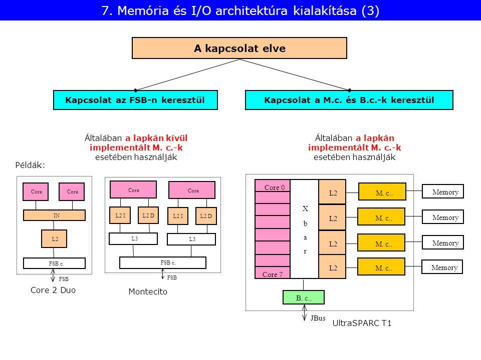 7. Memória és I/O architektúra kialakítása (3) Kapcsolat az FSB-n keresztül A kapcsolat elve Kapcsolat a M.c. és B.c.-k keresztül Általában a lapkán k