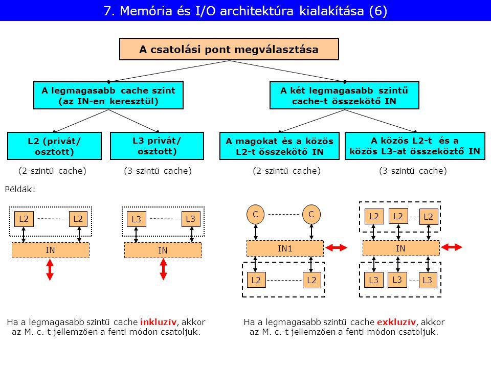 7. Memória és I/O architektúra kialakítása (6) L2 IN L2 L3 IN L3 IN1 L2 C C IN L3 L2 Ha a legmagasabb szintű cache exkluzív, akkor az M. c.-t jellemző