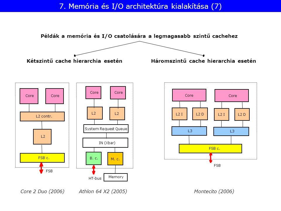 7. Memória és I/O architektúra kialakítása (7) Core L2 IL2 D L3 Core L2 IL2 D L3 FSB c. FSB Montecito (2006) IN (Xbar) Memory System Request Queue B.