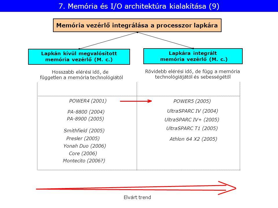Lapkán kívül megvalósított memória vezérlő (M. c.) Lapkára integrált memória vezérlő (M. c.) Memória vezérlő integrálása a processzor lapkára POWER4 (