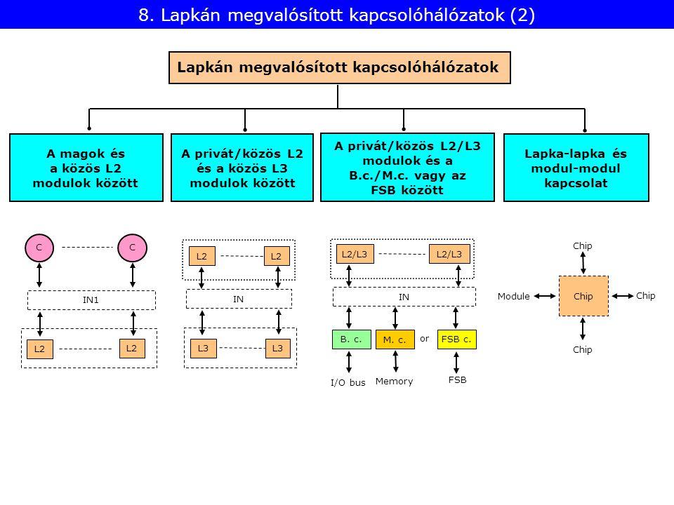 8. Lapkán megvalósított kapcsolóhálózatok (2) IN1 L2 C C IN L2 L3 L2/L3 IN L2/L3 B.