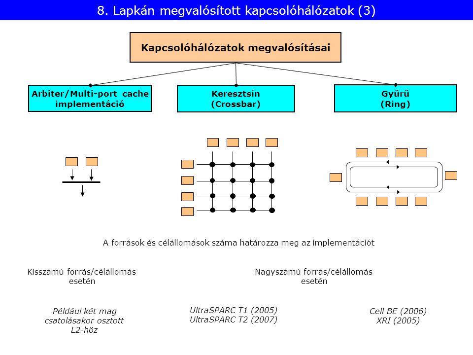 8. Lapkán megvalósított kapcsolóhálózatok (3) Arbiter/Multi-port cache implementáció Keresztsín (Crossbar) Kapcsolóhálózatok megvalósításai Gyűrű (Rin
