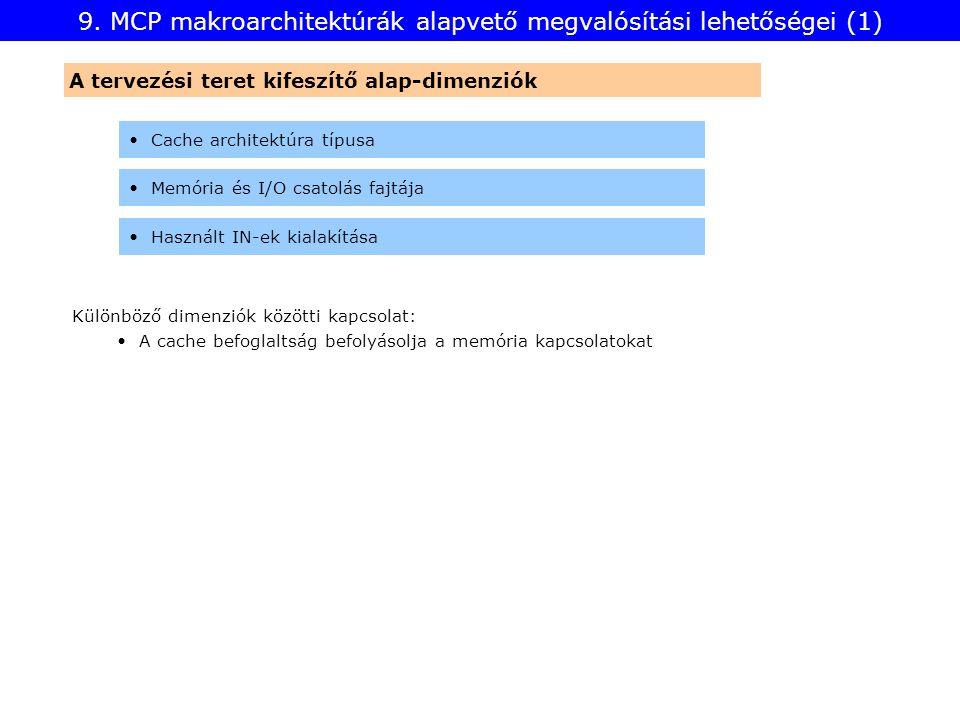 9. MCP makroarchitektúrák alapvető megvalósítási lehetőségei (1) A tervezési teret kifeszítő alap-dimenziók Cache architektúra típusa Memória és I/O c