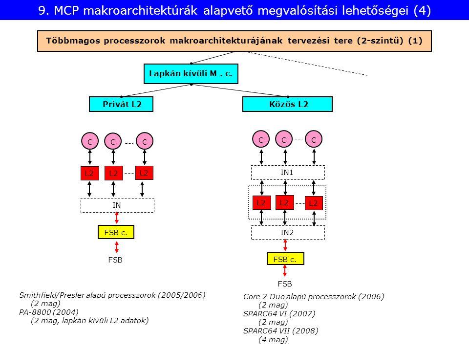 9. MCP makroarchitektúrák alapvető megvalósítási lehetőségei (4) Core 2 Duo alapú processzorok (2006) (2 mag) SPARC64 VI (2007) (2 mag) SPARC64 VII (2