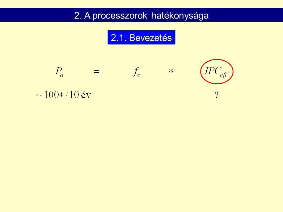 2.1. ábra: Intel processzorok hatékonysága 2.2. A processzorok hatékonyságának növekedése (1)