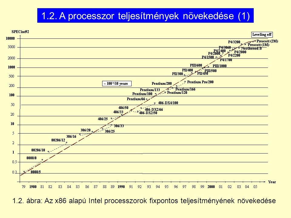 1.2. A processzor teljesítmények növekedése (1) 1.2. ábra: Az x86 alapú Intel processzorok fixpontos teljesítményének növekedése