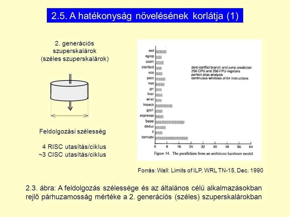 2.5. A hatékonyság növelésének korlátja (1) Feldolgozási szélesség 4 RISC utasítás/ciklus ~3 CISC utasítás/ciklus 2.3. ábra: A feldolgozás szélessége