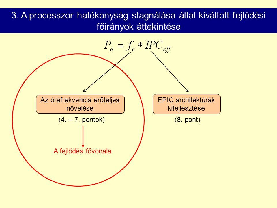 EPIC architektúrák kifejlesztése Az órafrekvencia erőteljes növelése A fejlődés fővonala (4. – 7. pontok) 3. A processzor hatékonyság stagnálása által