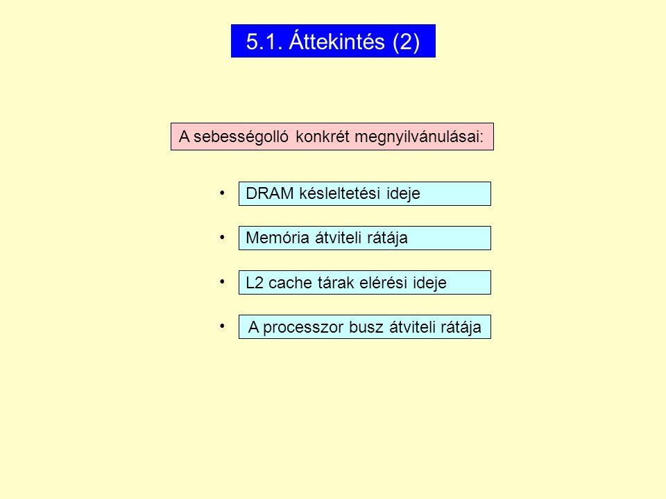 Memória átviteli rátája DRAM késleltetési ideje A processzor busz átviteli rátája L2 cache tárak elérési ideje 5.1. Áttekintés (2) A sebességolló konk