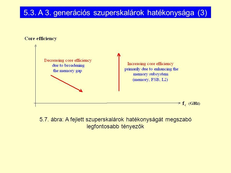 5.7. ábra: A fejlett szuperskalárok hatékonyságát megszabó legfontosabb tényezők 5.3. A 3. generációs szuperskalárok hatékonysága (3)