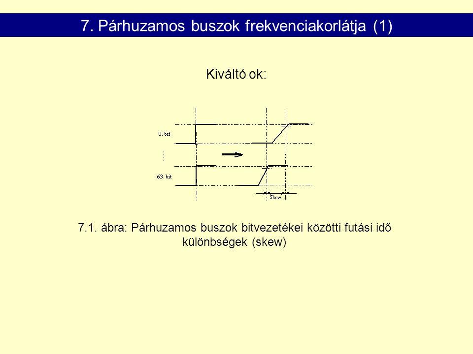 Kiváltó ok: 7.1. ábra: Párhuzamos buszok bitvezetékei közötti futási idő különbségek (skew) 7. Párhuzamos buszok frekvenciakorlátja (1)