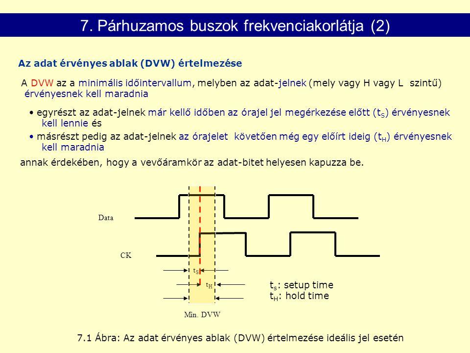 A DVW az a minimális időintervallum, melyben az adat-jelnek (mely vagy H vagy L szintű) érvényesnek kell maradnia 7.1 Ábra: Az adat érvényes ablak (DVW) értelmezése ideális jel esetén Data CK tStS tHtH Min.