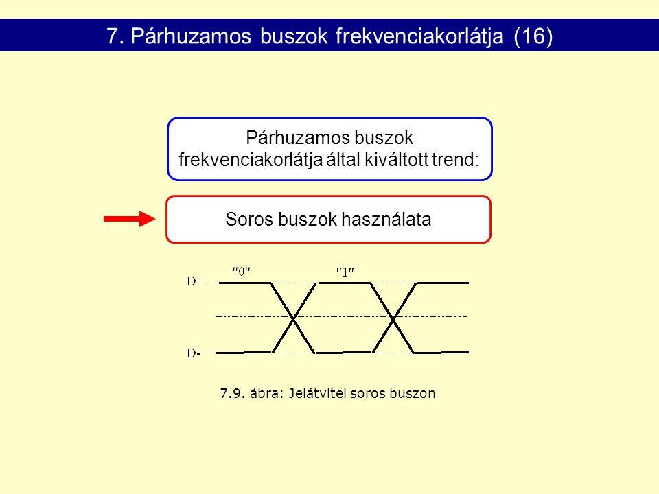 Soros buszok használata 7.9.ábra: Jelátvitel soros buszon 7.