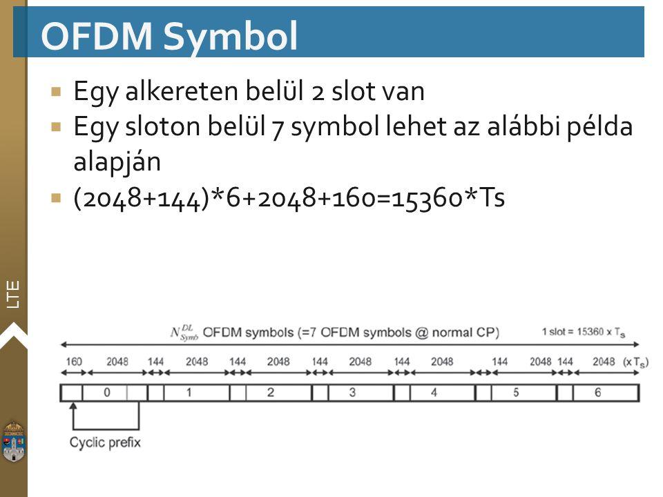LTE  Egy alkereten belül 2 slot van  Egy sloton belül 7 symbol lehet az alábbi példa alapján  (2048+144)*6+2048+160=15360*Ts OFDM Symbol