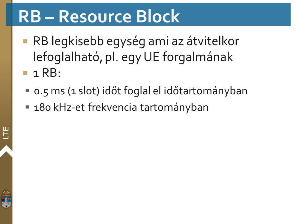 LTE  RB legkisebb egység ami az átvitelkor lefoglalható, pl. egy UE forgalmának  1 RB:  0.5 ms (1 slot) időt foglal el időtartományban  180 kHz-et