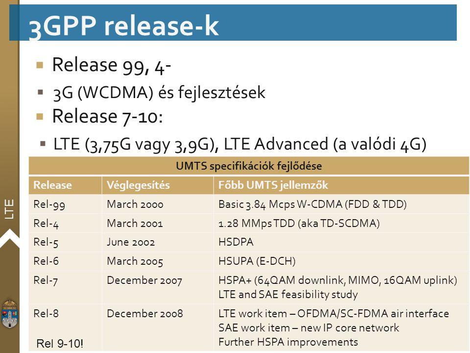 LTE UMTS specifikációk fejlődése ReleaseVéglegesítésFőbb UMTS jellemzők Rel-99March 2000Basic 3.84 Mcps W-CDMA (FDD & TDD) Rel-4March 20011.28 MMps TD
