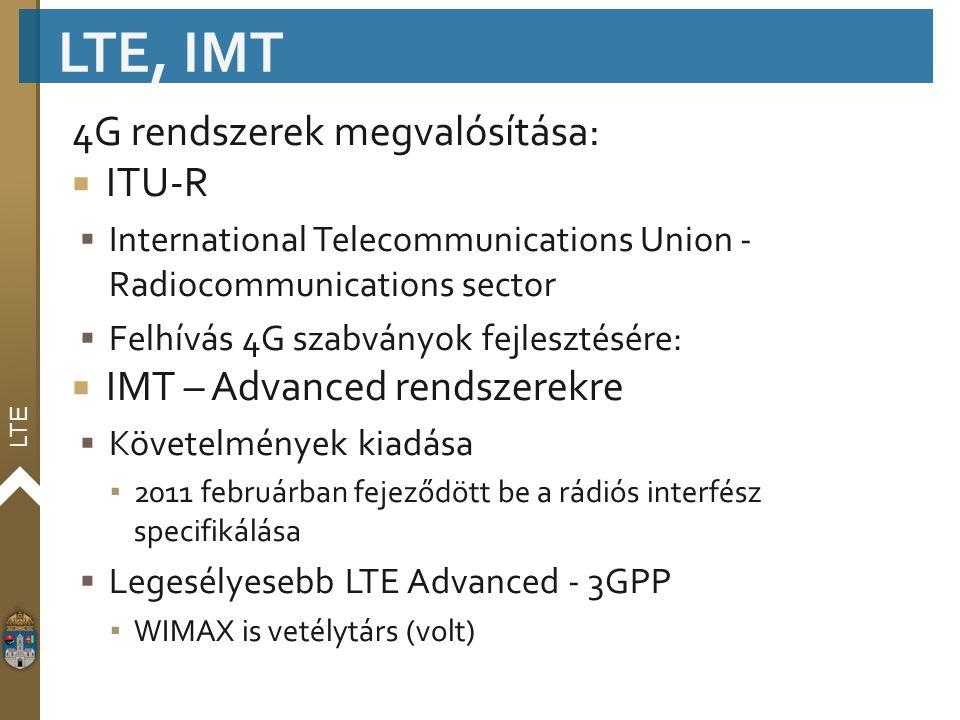 LTE 4G rendszerek megvalósítása:  ITU-R  International Telecommunications Union - Radiocommunications sector  Felhívás 4G szabványok fejlesztésére: