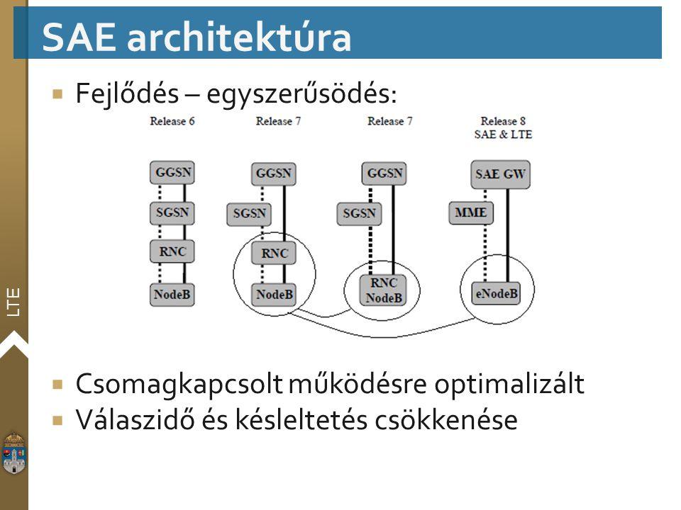 LTE  Fejlődés – egyszerűsödés:  Csomagkapcsolt működésre optimalizált  Válaszidő és késleltetés csökkenése SAE architektúra