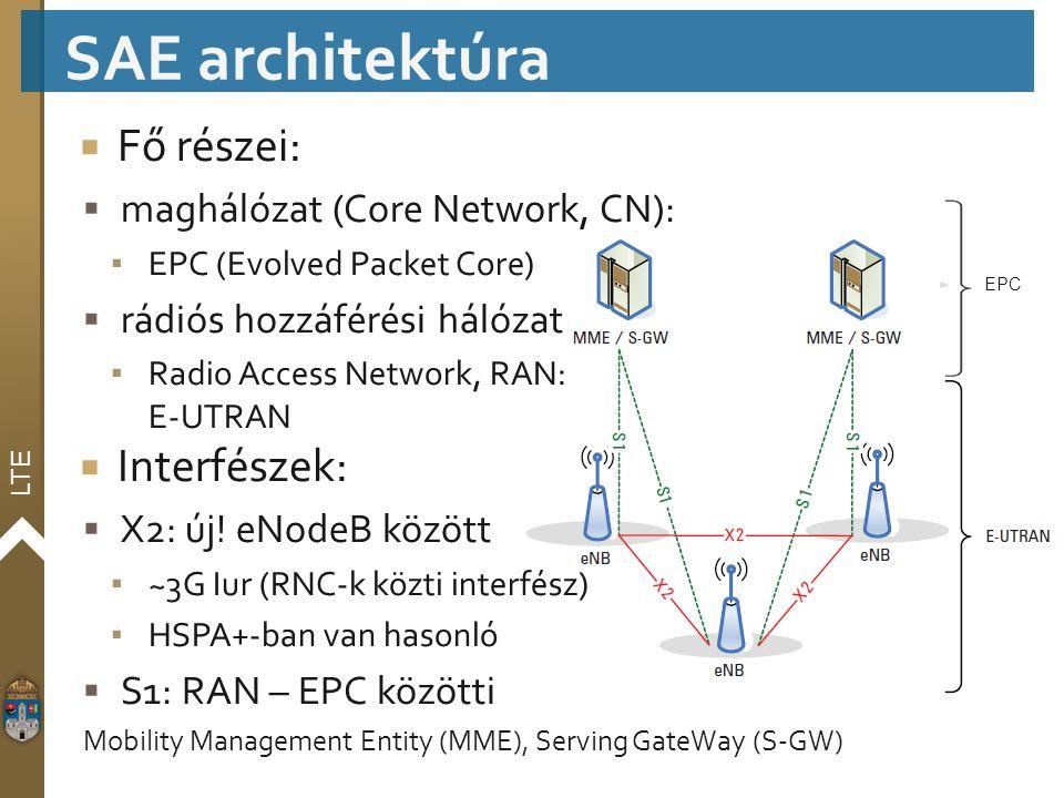 LTE EPC  Fő részei:  maghálózat (Core Network, CN): ▪ EPC (Evolved Packet Core)  rádiós hozzáférési hálózat ▪ Radio Access Network, RAN: E-UTRAN 