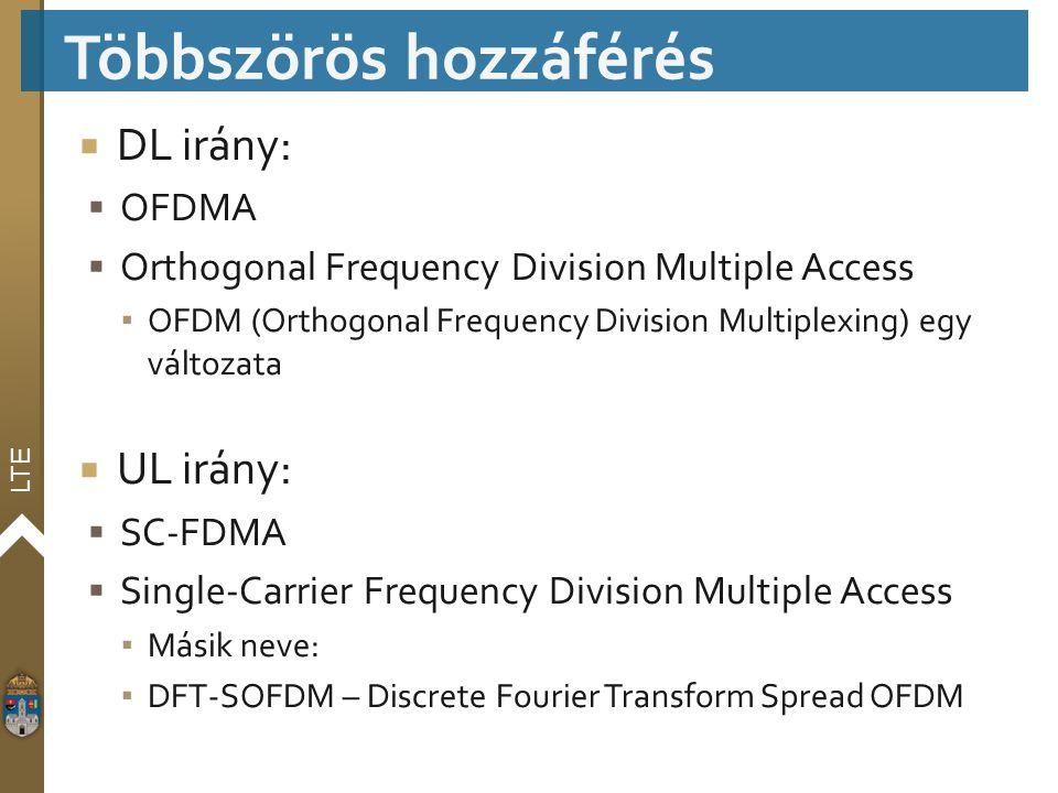 LTE  DL irány:  OFDMA  Orthogonal Frequency Division Multiple Access ▪ OFDM (Orthogonal Frequency Division Multiplexing) egy változata  UL irány: