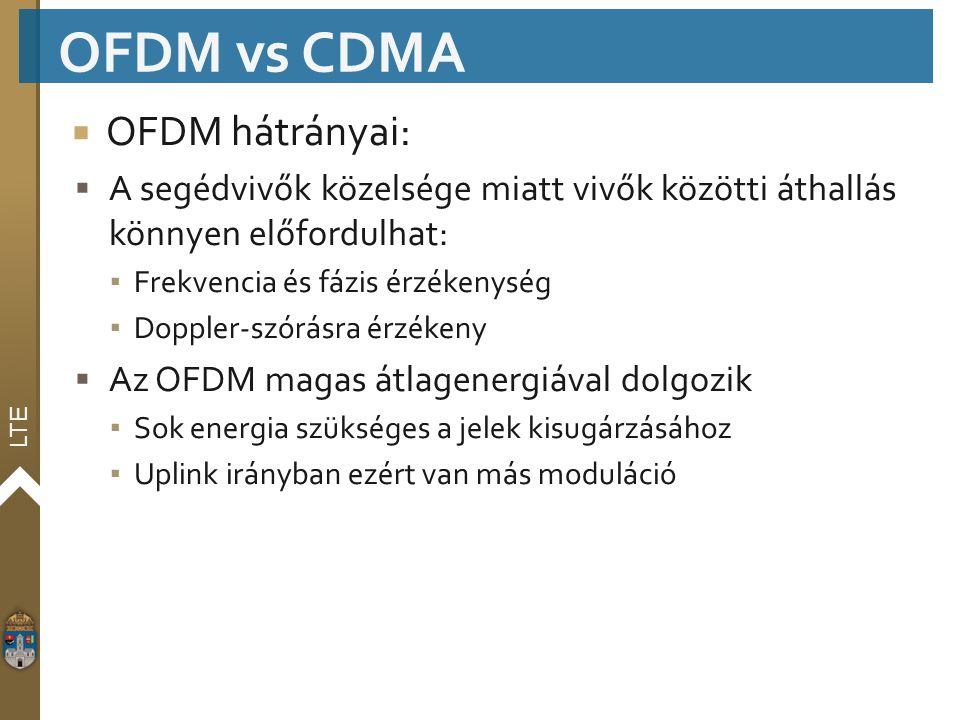 LTE  OFDM hátrányai:  A segédvivők közelsége miatt vivők közötti áthallás könnyen előfordulhat: ▪ Frekvencia és fázis érzékenység ▪ Doppler-szórásra
