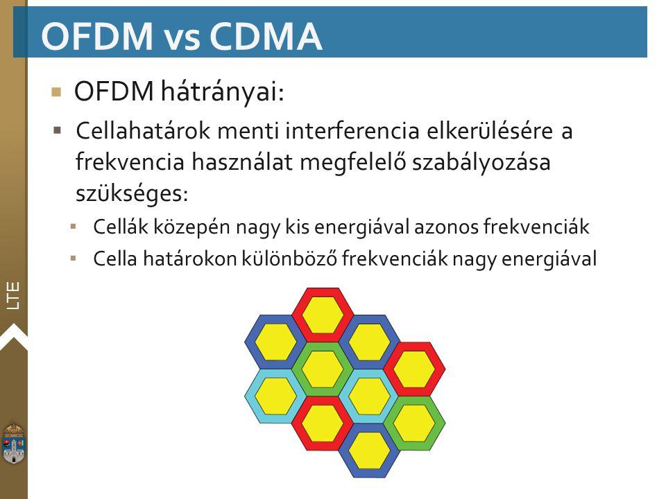 LTE  OFDM hátrányai:  Cellahatárok menti interferencia elkerülésére a frekvencia használat megfelelő szabályozása szükséges: ▪ Cellák közepén nagy k