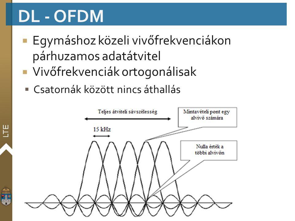 LTE  Egymáshoz közeli vivőfrekvenciákon párhuzamos adatátvitel  Vivőfrekvenciák ortogonálisak  Csatornák között nincs áthallás DL - OFDM