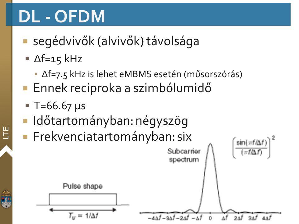 LTE  segédvivők (alvivők) távolsága  Δf=15 kHz ▪ Δf=7.5 kHz is lehet eMBMS esetén (műsorszórás)  Ennek reciproka a szimbólumidő  T=66.67 μs  Időt