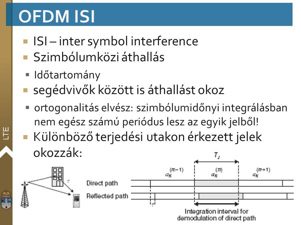 LTE  ISI – inter symbol interference  Szimbólumközi áthallás  Időtartomány  segédvivők között is áthallást okoz  ortogonalitás elvész: szimbólumi