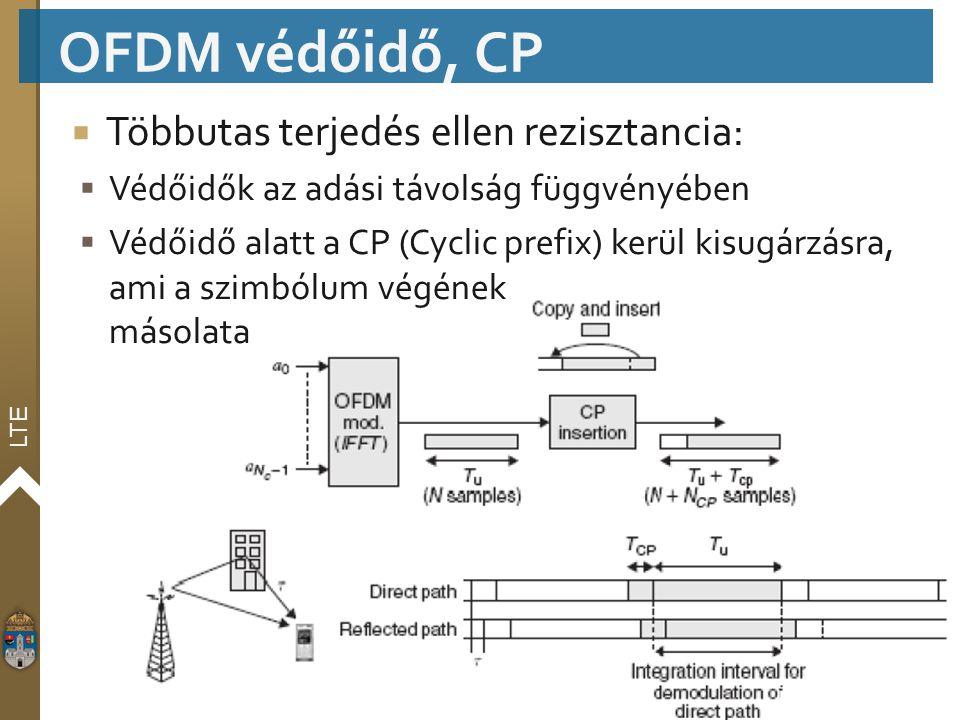 LTE  Többutas terjedés ellen rezisztancia:  Védőidők az adási távolság függvényében  Védőidő alatt a CP (Cyclic prefix) kerül kisugárzásra, ami a s
