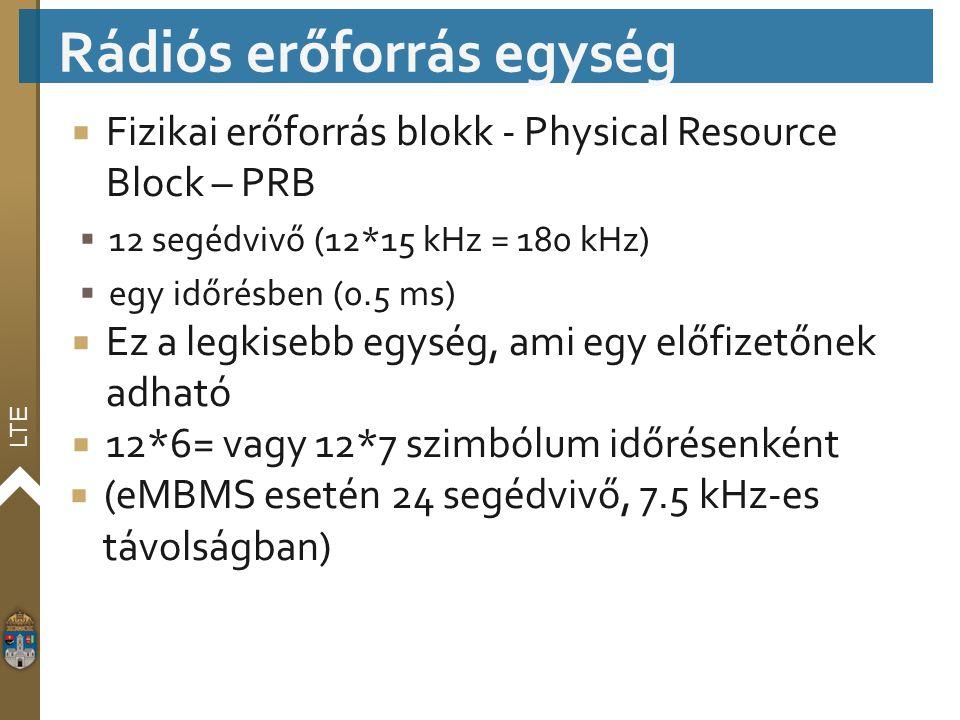 LTE  Fizikai erőforrás blokk - Physical Resource Block – PRB  12 segédvivő (12*15 kHz = 180 kHz)  egy időrésben (0.5 ms)  Ez a legkisebb egység, a