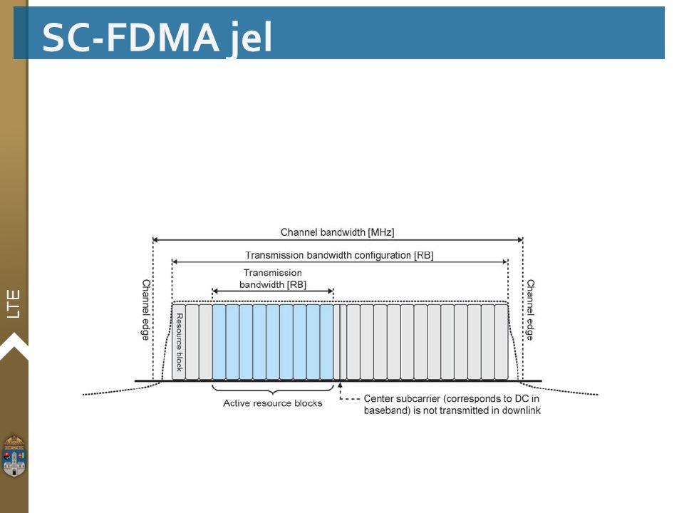 LTE SC-FDMA jel