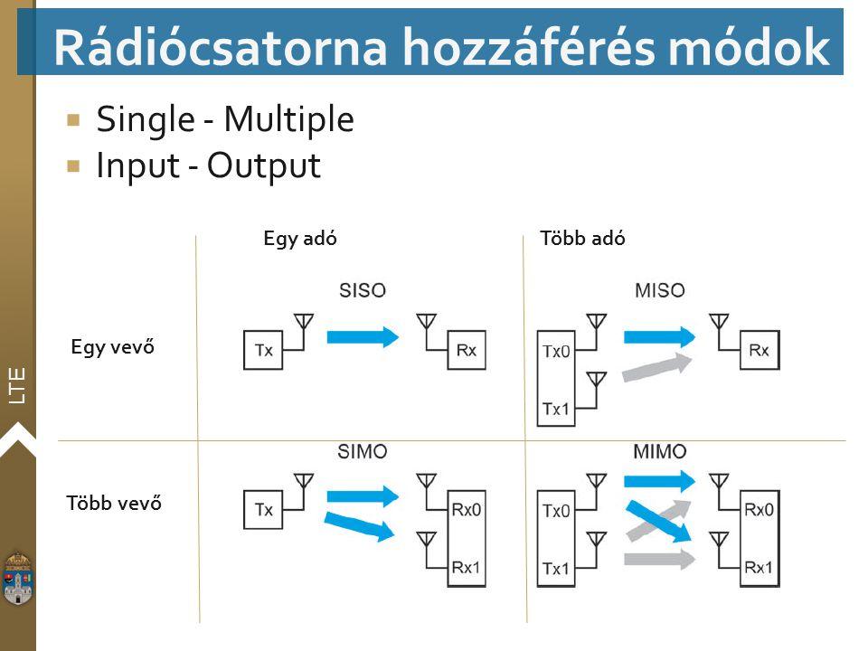 LTE  Single - Multiple  Input - Output Rádiócsatorna hozzáférés módok Egy adó Több adó Egy vevő Több vevő