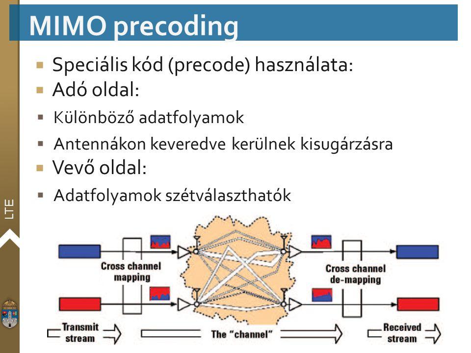LTE  Speciális kód (precode) használata:  Adó oldal:  Különböző adatfolyamok  Antennákon keveredve kerülnek kisugárzásra  Vevő oldal:  Adatfolya