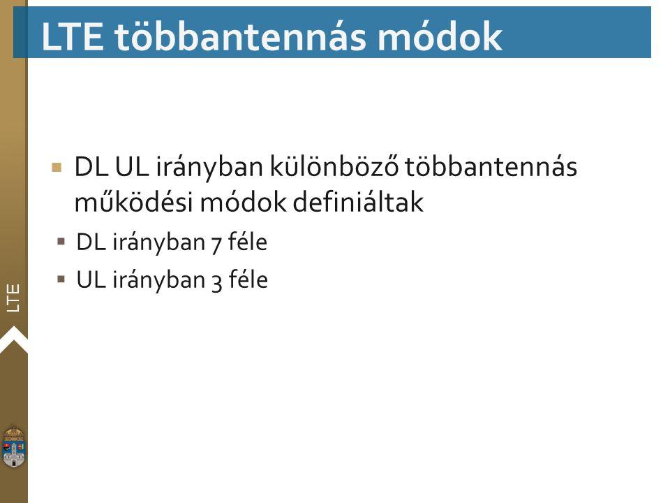 LTE  DL UL irányban különböző többantennás működési módok definiáltak  DL irányban 7 féle  UL irányban 3 féle LTE többantennás módok