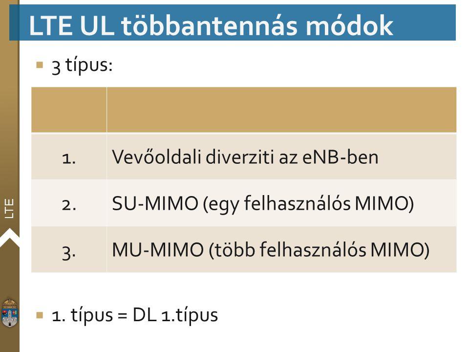 LTE  3 típus:  1. típus = DL 1.típus LTE UL többantennás módok 1.Vevőoldali diverziti az eNB-ben 2.SU-MIMO (egy felhasználós MIMO) 3.MU-MIMO (több f