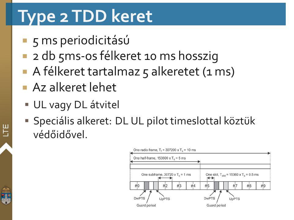LTE  5 ms periodicitású  2 db 5ms-os félkeret 10 ms hosszig  A félkeret tartalmaz 5 alkeretet (1 ms)  Az alkeret lehet  UL vagy DL átvitel  Spec