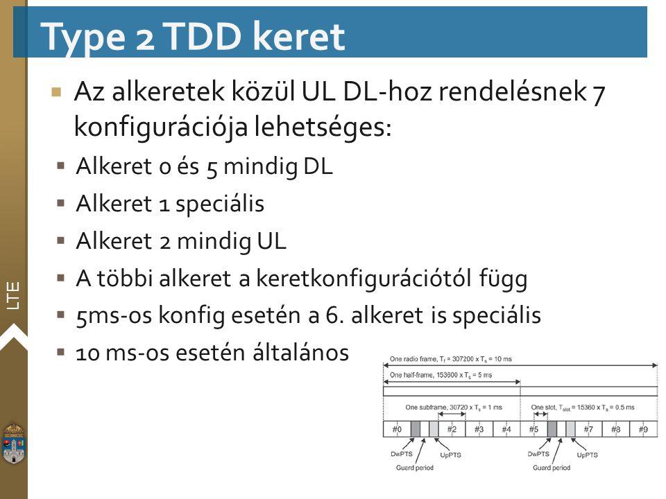 LTE  Az alkeretek közül UL DL-hoz rendelésnek 7 konfigurációja lehetséges:  Alkeret 0 és 5 mindig DL  Alkeret 1 speciális  Alkeret 2 mindig UL  A