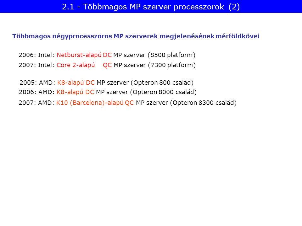 2007: AMD: K10 (Barcelona)-alapú QC MP szerver (Opteron 8300 család) Többmagos négyprocesszoros MP szerverek megjelenésének mérföldkövei 2006: Intel: Netburst-alapú DC MP szerver (8500 platform) 2007: Intel: Core 2-alapú QC MP szerver (7300 platform) 2005: AMD: K8-alapú DC MP szerver (Opteron 800 család) 2006: AMD: K8-alapú DC MP szerver (Opteron 8000 család) 2.1 - Többmagos MP szerver processzorok (2)