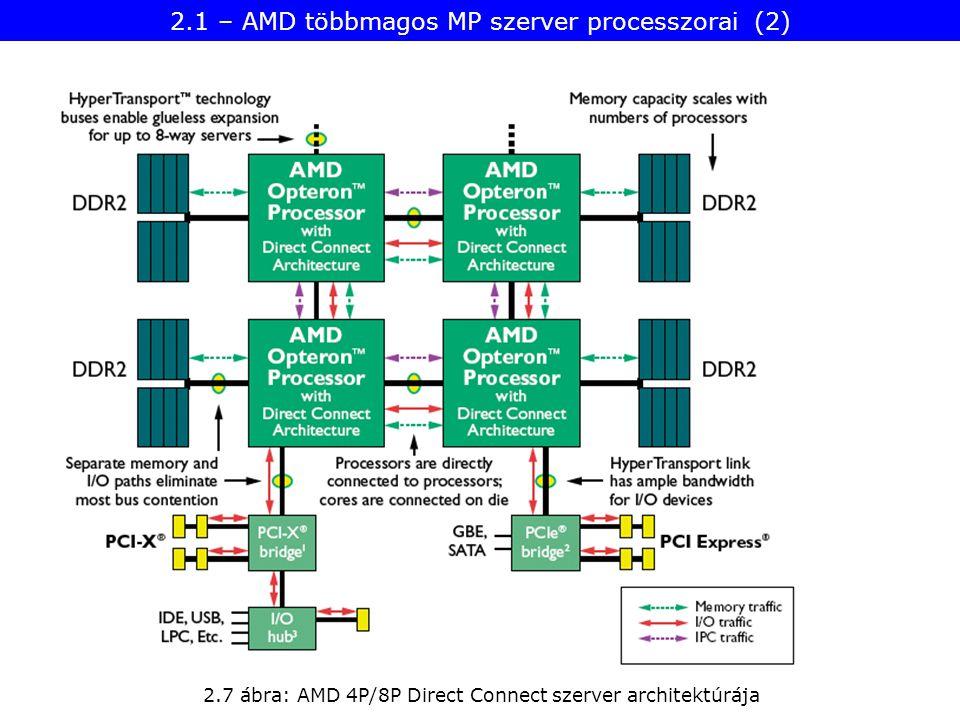 2.7 ábra: AMD 4P/8P Direct Connect szerver architektúrája 2.1 – AMD többmagos MP szerver processzorai (2)