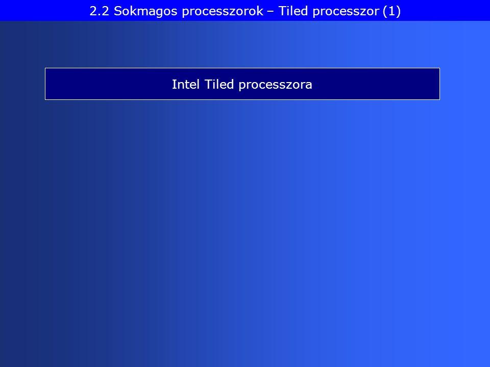 Intel Tiled processzora 2.2 Sokmagos processzorok – Tiled processzor (1)