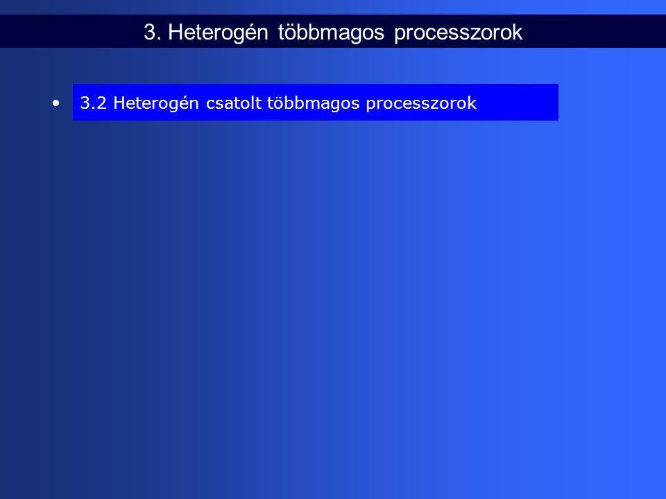 3. Heterogén többmagos processzorok 3.2 Heterogén csatolt többmagos processzorok