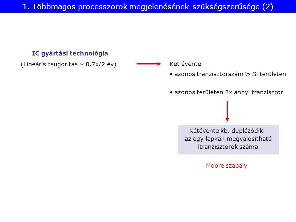 1. Többmagos processzorok megjelenésének szükségszerűsége (2) IC gyártási technológia Moore szabály azonos tranzisztorszám ½ Si területen (Lineáris zs