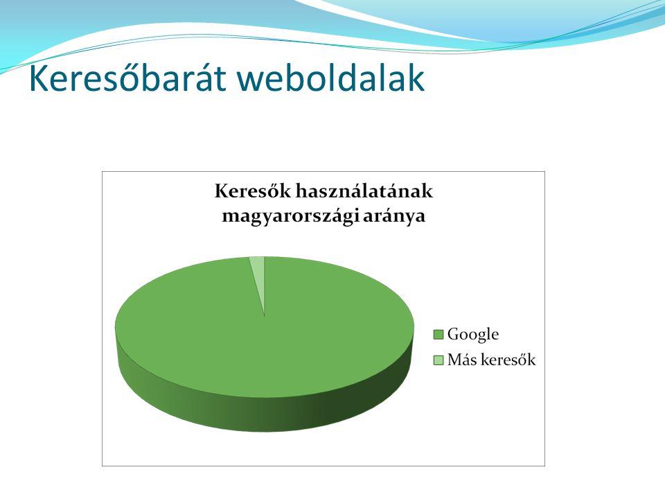 Robot.txt User-agent: BecomeBot Disallow: / robots.txt file for http://www.compszerviz.hu User-agent: * Disallow: /kepek/ User-agent: Googlebot Allow: / User-agent: OmniExplorer_Bot Disallow: / User-agent: FreeFind Disallow: /