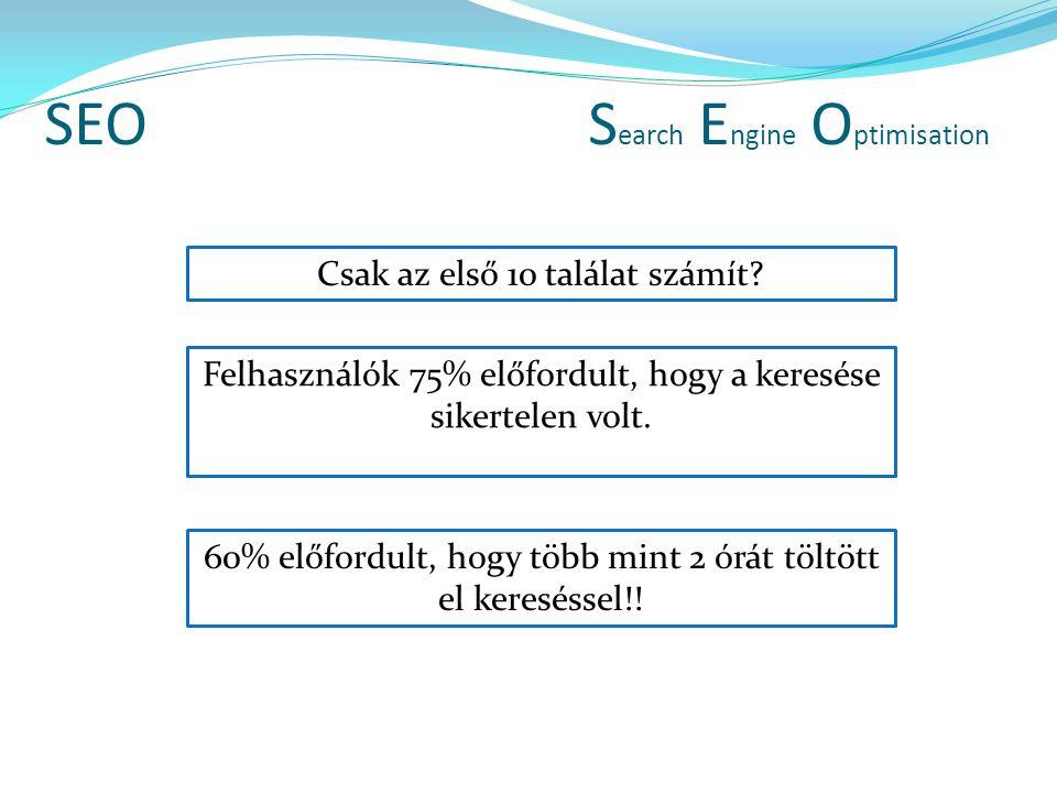SEO S earch E ngine O ptimisation Csak az első 10 találat számít? 60% előfordult, hogy több mint 2 órát töltött el kereséssel!! Felhasználók 75% előfo