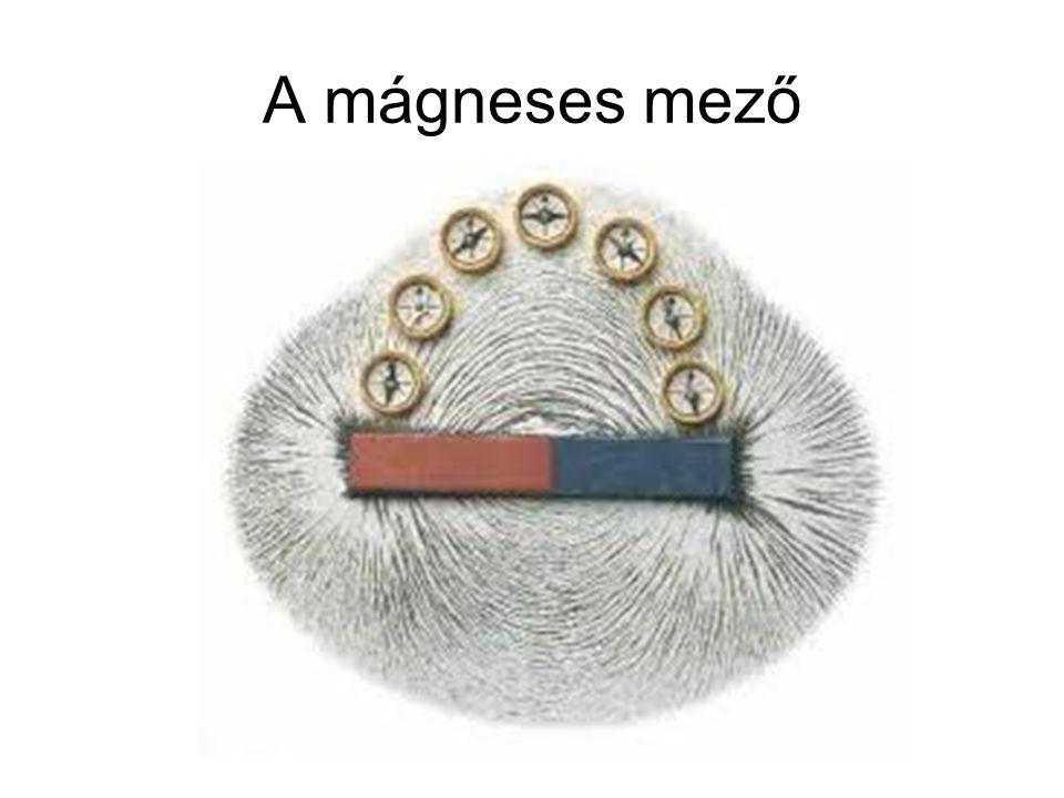 A mágneses mező