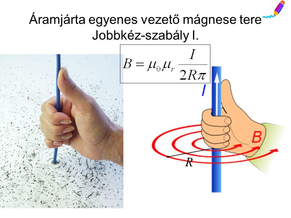 Áramjárta egyenes vezető mágnese tere Jobbkéz-szabály I. R