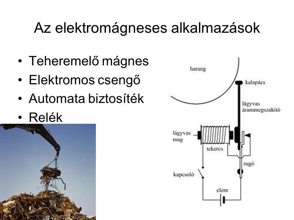 Az elektromágneses alkalmazások Teheremelő mágnes Elektromos csengő Automata biztosíték Relék