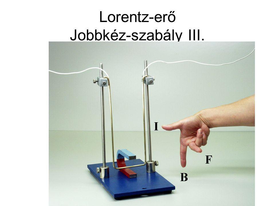 Lorentz-erő Jobbkéz-szabály III.